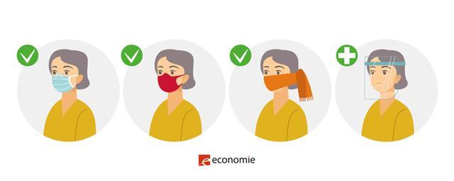 Masker correct dragen